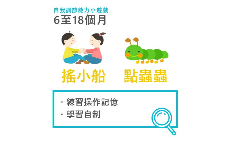 培養孩子的專注力和條理_01.jpg