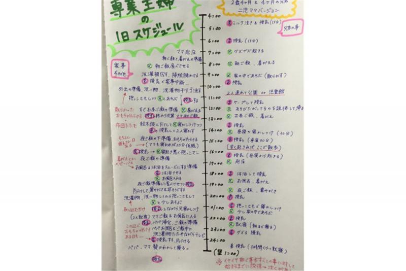 網絡熱話:日本「全職媽媽的一天」