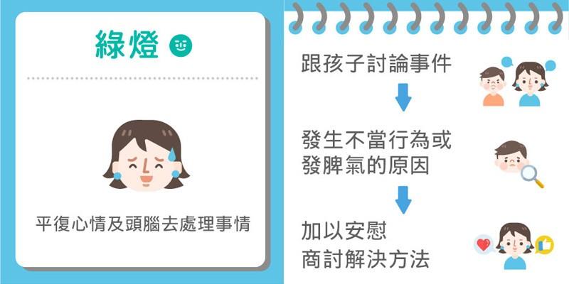 【增進親子關係】情緒紅綠燈 助父母平息怒火