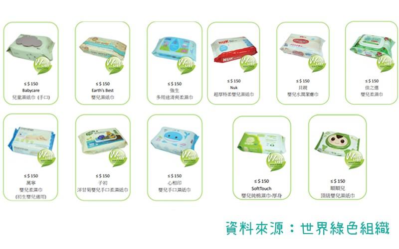 【有害物質可致幼兒性早熟】用過量濕紙巾致皮膚敏感(附安全清單)