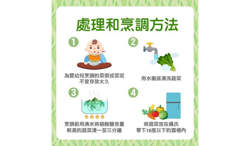 【兒童食物安全】吃菠菜中毒 嬰幼兒高危可致藍嬰綜合症