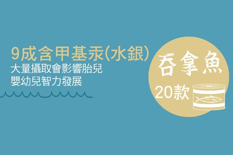 【消委會】9成罐頭吞拿魚含甲基汞 大量攝取可損幼童智力