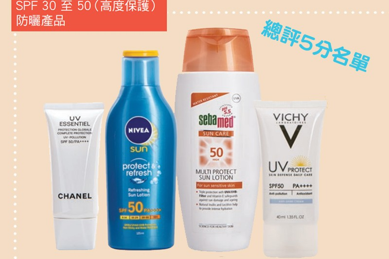 【消委會】防曬產品測試:逾8成未達標示效能 $85 Nivea總評勝$550日本貨