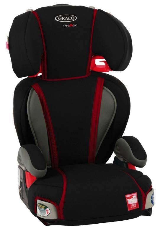 6款BB汽車座椅大比拼!