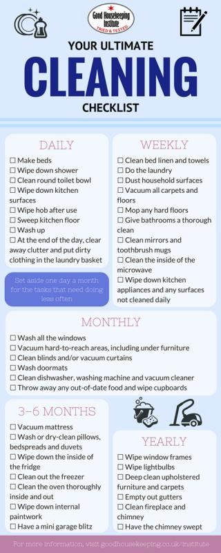 完美打掃時間表,家務不用天天做!