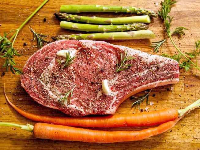 【牛扒】教你揀牛扒3個準則|牛柳、肉眼、西冷點樣分?