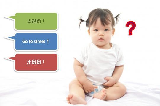 中英大撈亂 幼兒有語言混亂!