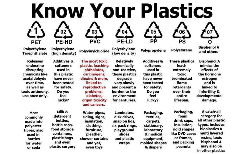 不只擦膠!4個暗藏塑化劑的兒童用品